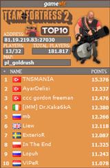 Top10 Addon